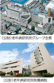 (公財)老年病研究所グループ全景と(公財)老年病研究所附属病院の写真